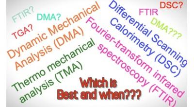 Multi - Characterization (DMA, DSC, FTIR, TMA) Protocols for New Material Development and Formulation Optimization