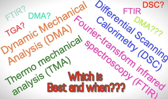 Multi - Characterization (DMA, DSC, FTIR, TMA) Protocols for New Material Development and Formulation Optimization