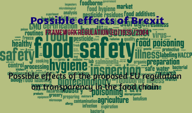 EU Food Contact Legislation – Where Are We and Where are We Going?