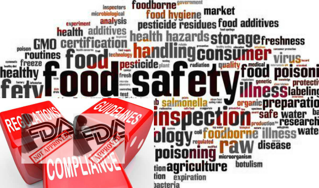 Notifying New Food Contact Substances in the USA - Food Contact Notifications and Other Routes