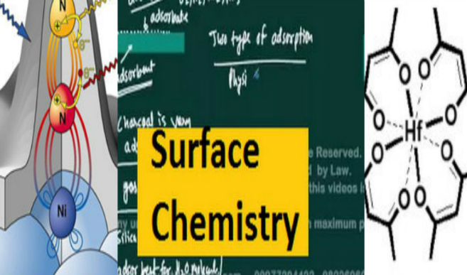 Understanding of Surface Chemistry Techniques & Applications